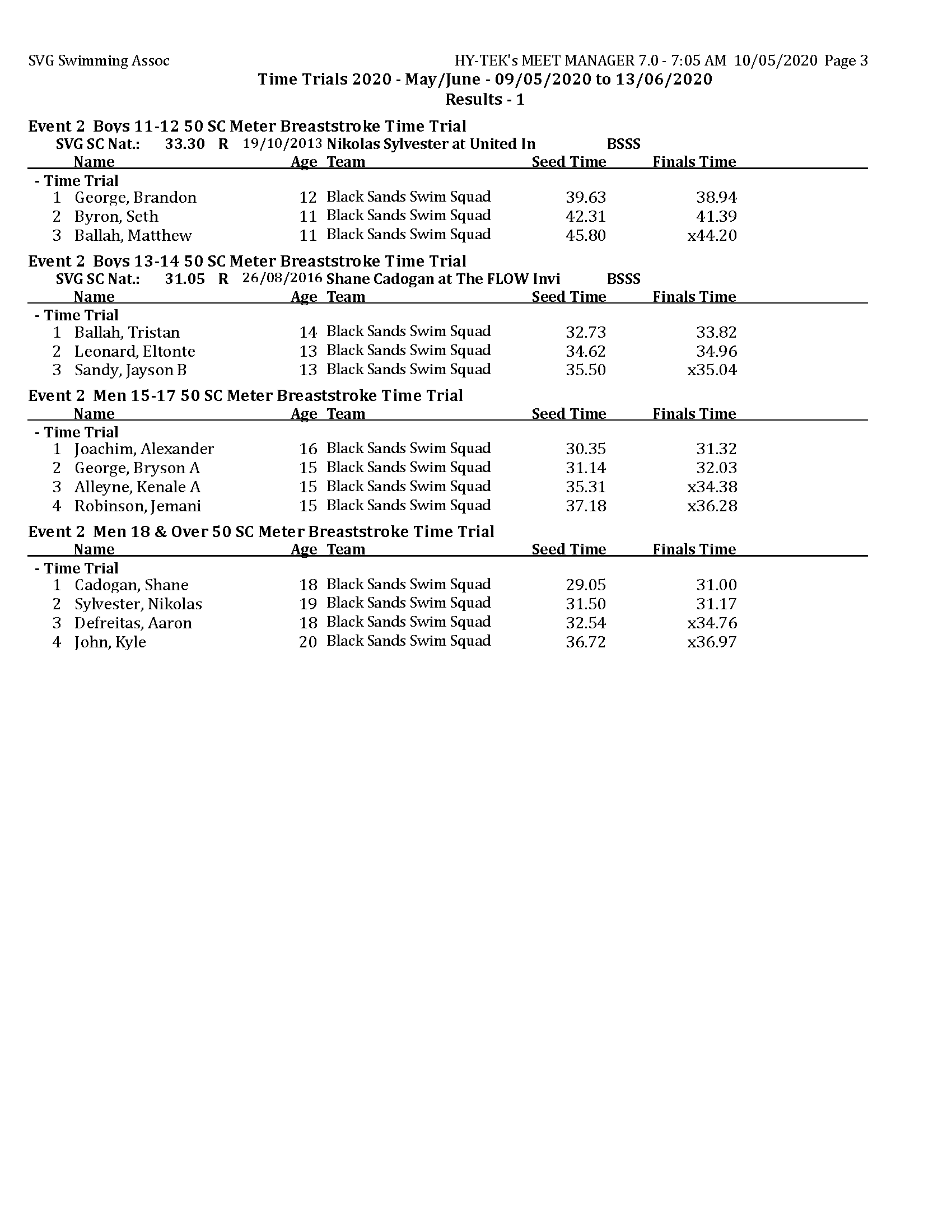 TT 2020 - May - Results day 1 MM_Page_3