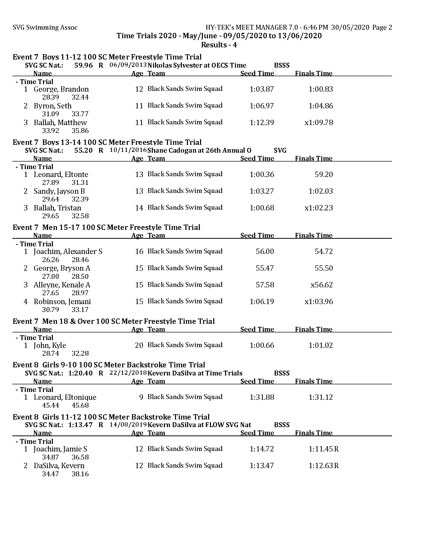 TT 2020 - May - Results day 4 MM_Page_2