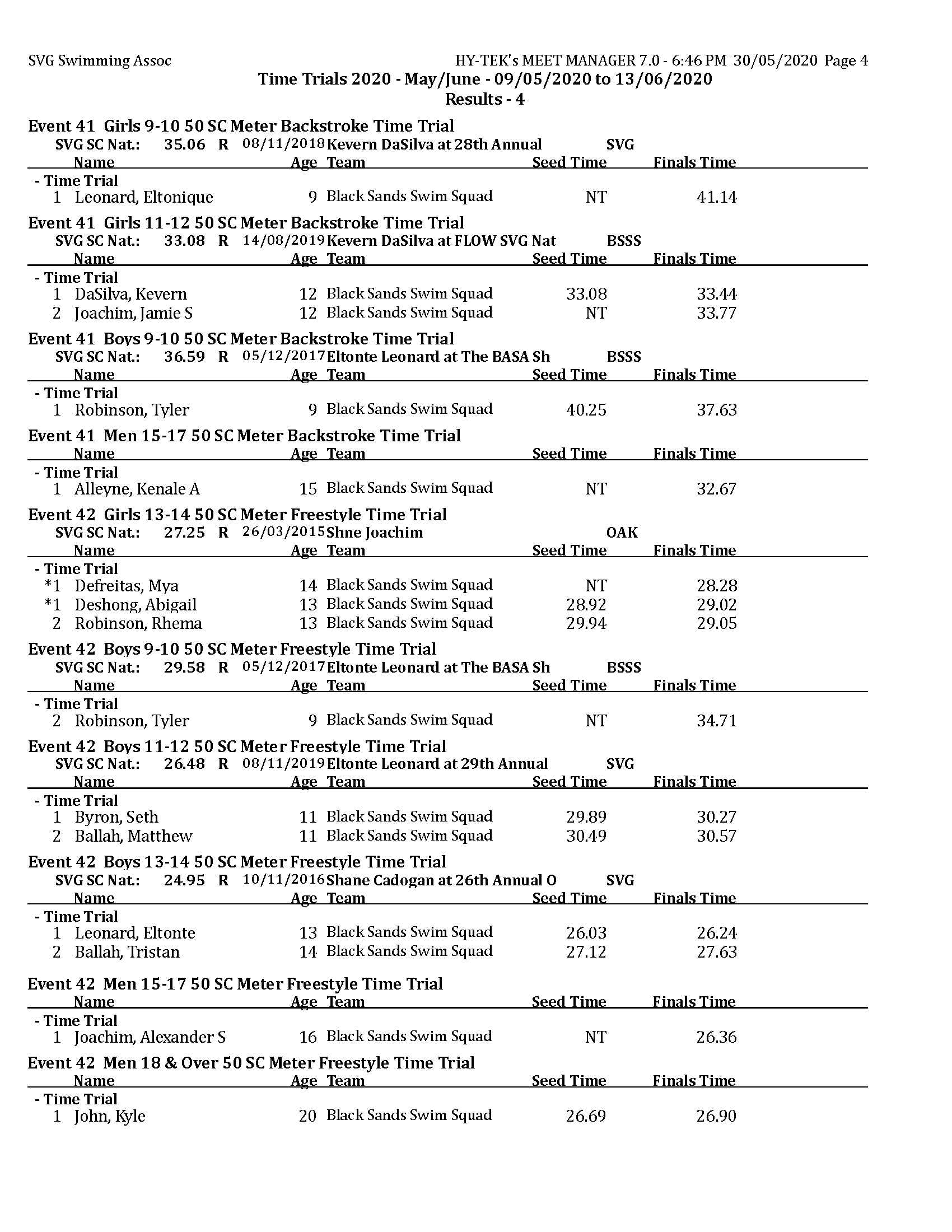 TT 2020 - May - Results day 4 MM_Page_4