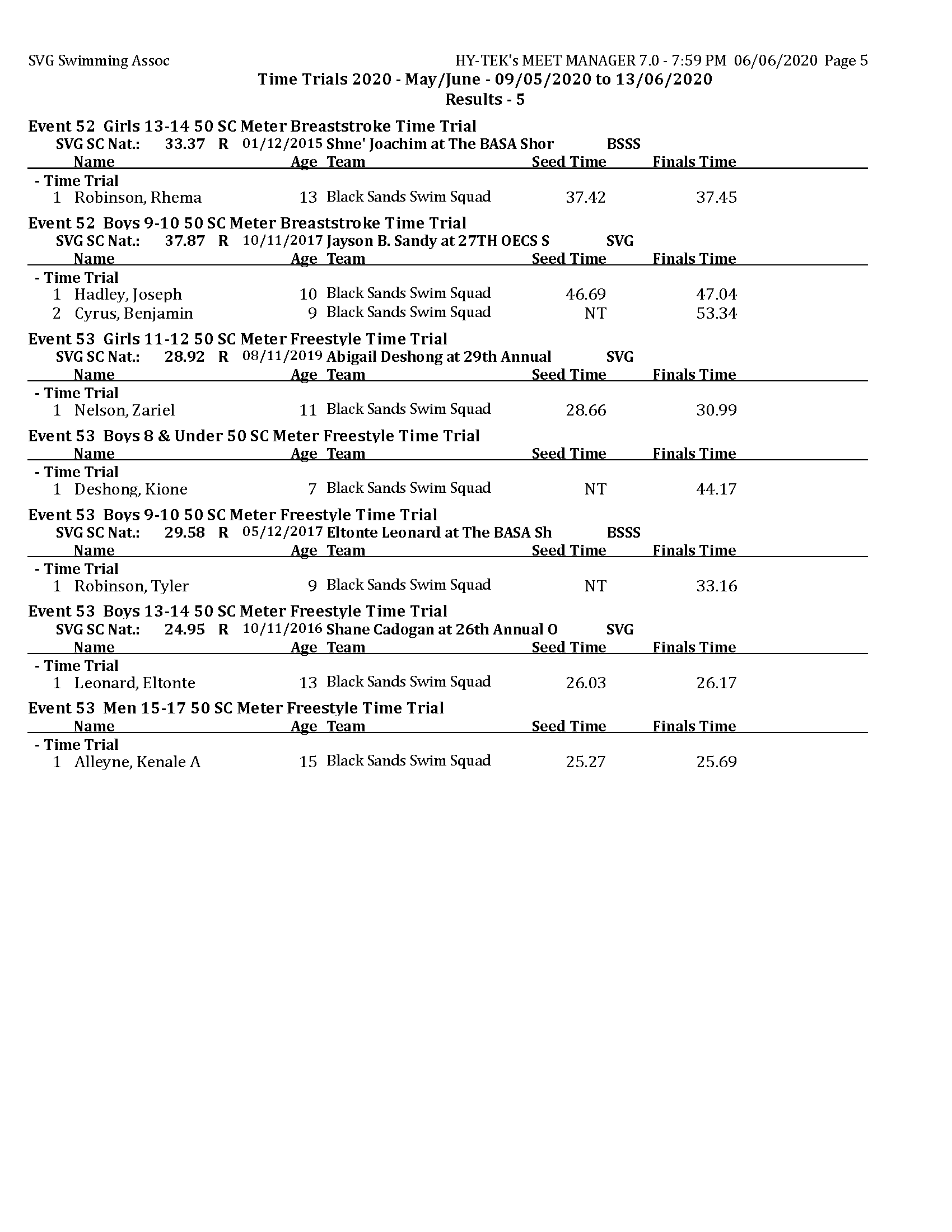 TT 2020 - May - Results day 5 MM_Page_5